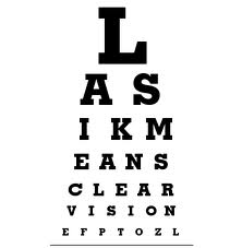 LASIK Process from Behler Eye & Laser Center
